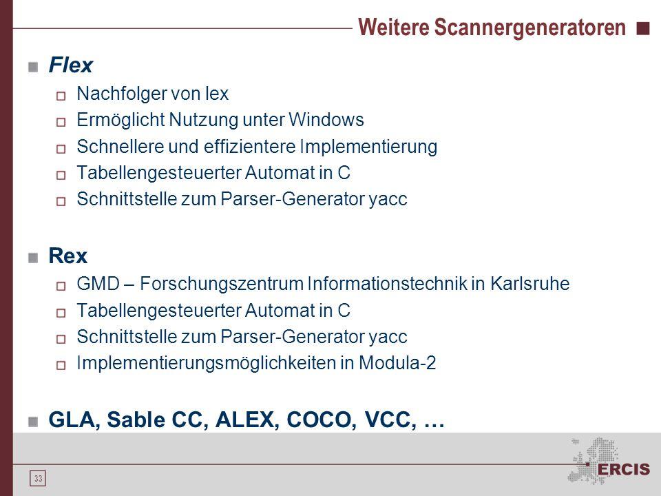 32 Weitere Scannergeneratoren Motivation Lexikalische Analyse Einordnung Verfahren Generierung eines Scanners Anforderungen Manuelle Generierung Der S
