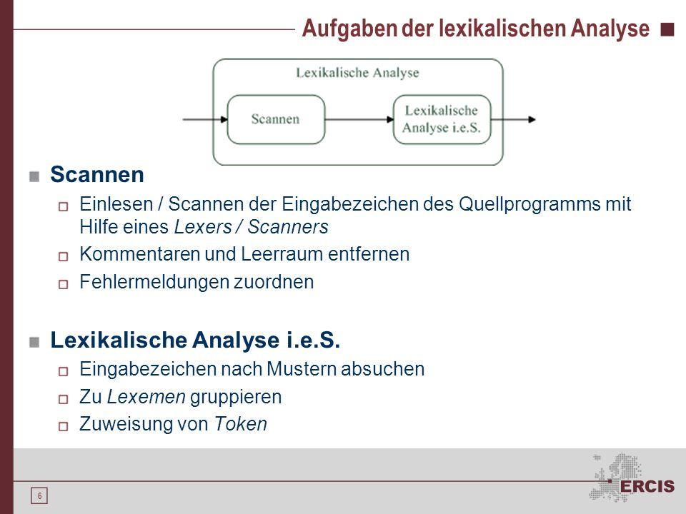 6 Aufgaben der lexikalischen Analyse Scannen Einlesen / Scannen der Eingabezeichen des Quellprogramms mit Hilfe eines Lexers / Scanners Kommentaren und Leerraum entfernen Fehlermeldungen zuordnen Lexikalische Analyse i.e.S.