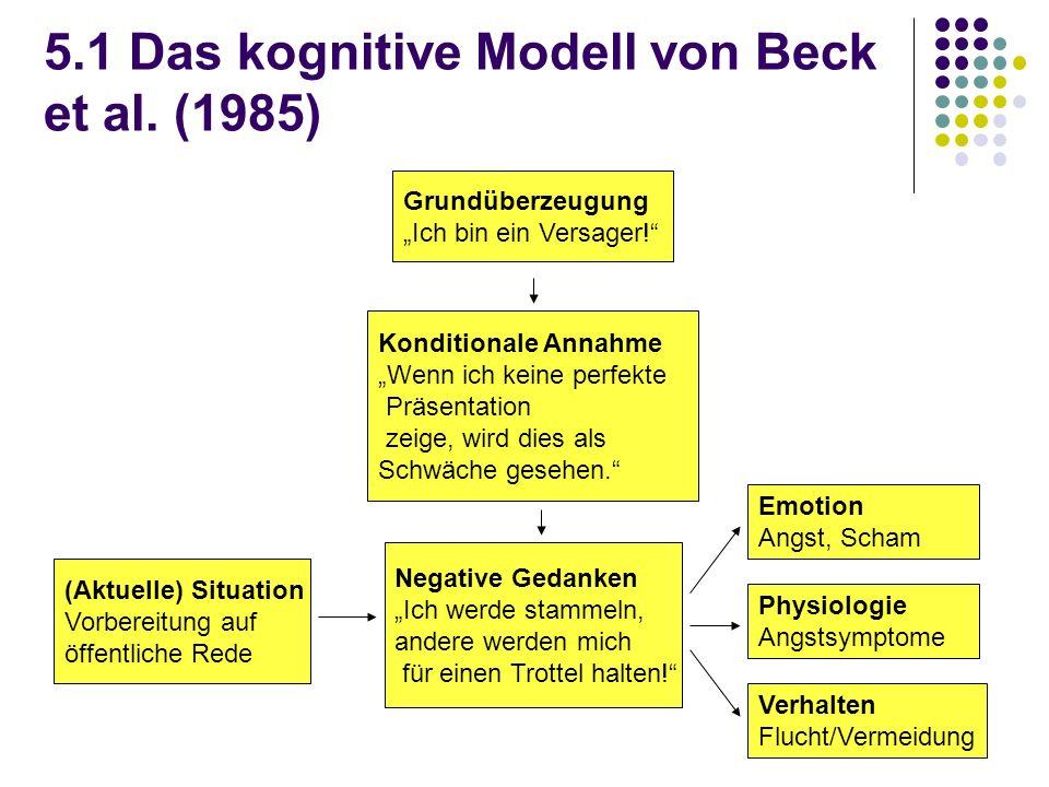 5.1 Das kognitive Modell von Beck et al. (1985) Grundüberzeugung Ich bin ein Versager! Negative Gedanken Ich werde stammeln, andere werden mich für ei