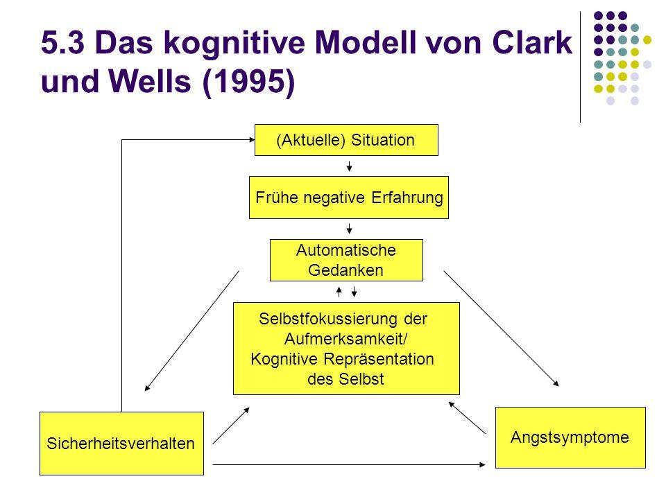 5.4 Zusammenfassung des Modells von Clark und Wells Kognitive Repräsentation des Selbst Erhöhte Selbstaufmerksamkeit: Fehlattributionen von Angstsymptomen Sicherheitsverhaltensweisen wie z.B.