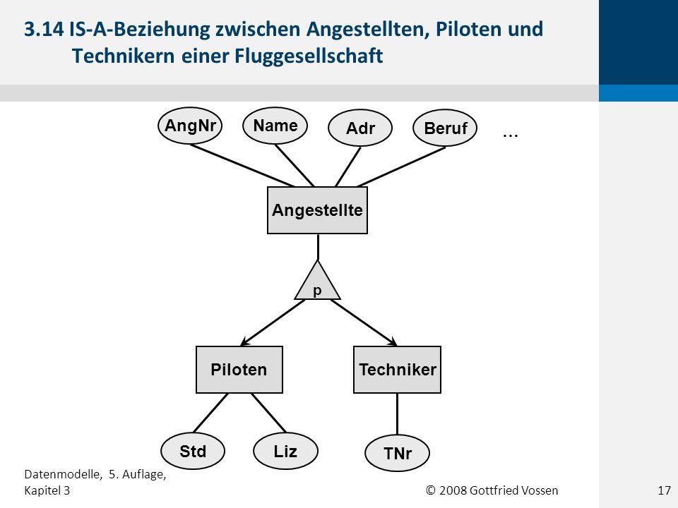 © 2008 Gottfried Vossen StdLiz TNr PilotenTechniker AngNrName AdrBeruf … Angestellte p 3.14 IS-A-Beziehung zwischen Angestellten, Piloten und Technike