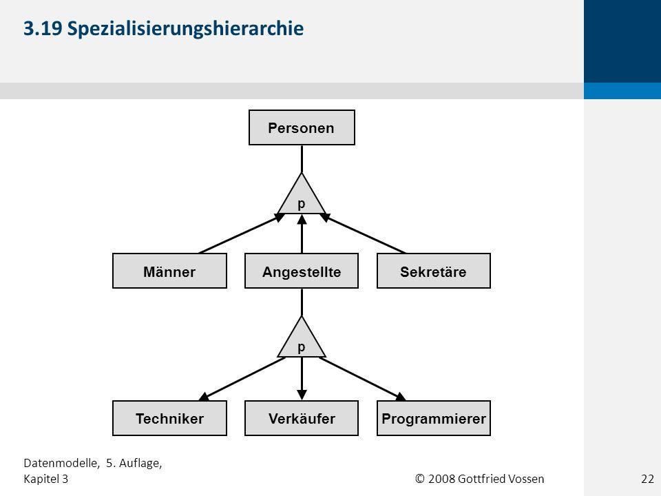 © 2008 Gottfried Vossen Personen Angestellte Verkäufer p p MännerSekretäre TechnikerProgrammierer 3.19 Spezialisierungshierarchie Datenmodelle, 5. Auf