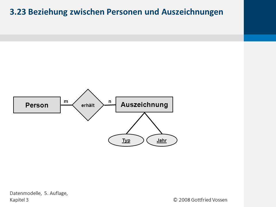 © 2008 Gottfried Vossen 3.23 Beziehung zwischen Personen und Auszeichnungen Auszeichnung Person erhält Typ mn Jahr Datenmodelle, 5. Auflage, Kapitel 3