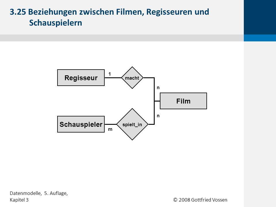 © 2008 Gottfried Vossen 3.25 Beziehungen zwischen Filmen, Regisseuren und Schauspielern Datenmodelle, 5. Auflage, Kapitel 3 Film Regisseur Schauspiele