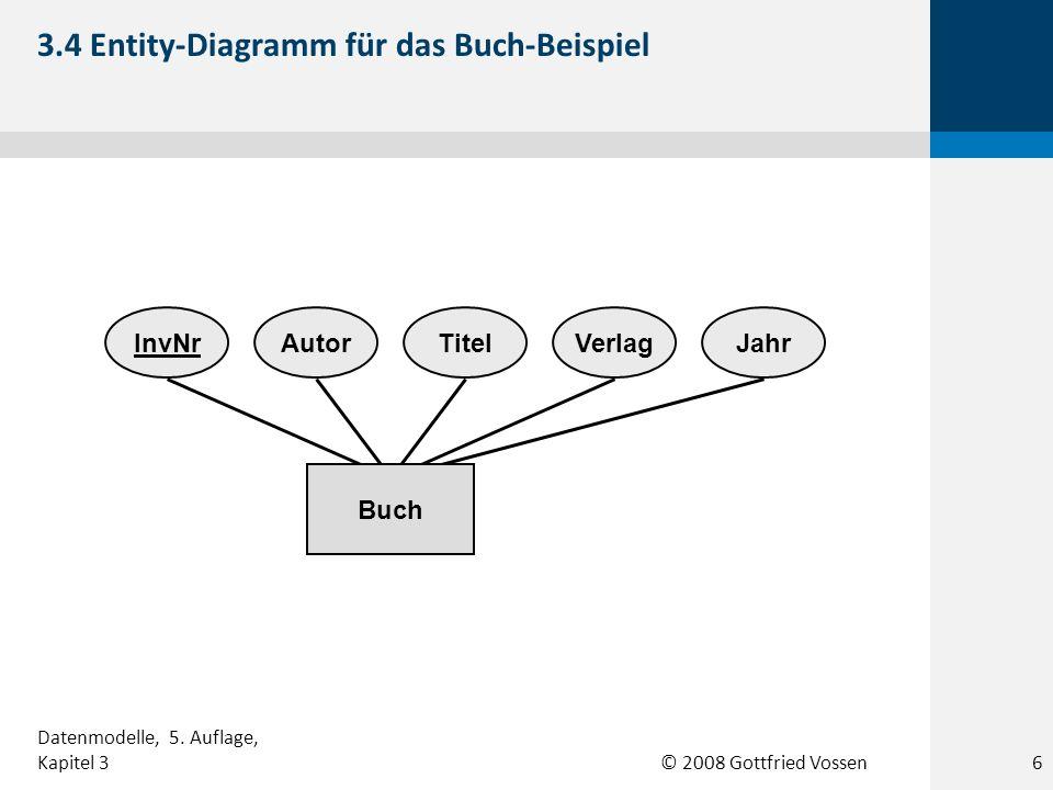 © 2008 Gottfried Vossen InvNrAutorTitelVerlagJahr Buch 3.4 Entity-Diagramm für das Buch-Beispiel Datenmodelle, 5. Auflage, Kapitel 36