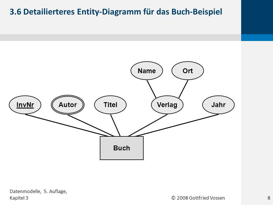 © 2008 Gottfried Vossen InvNr Autor TitelVerlagJahr Buch NameOrt 3.6 Detailierteres Entity-Diagramm für das Buch-Beispiel Datenmodelle, 5. Auflage, Ka