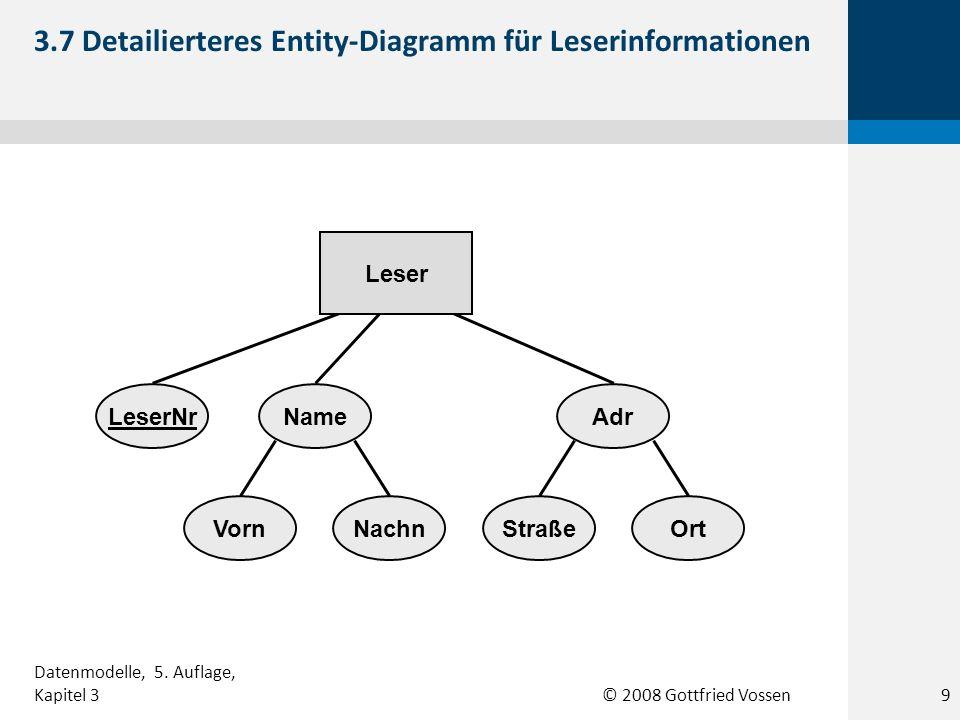 © 2008 Gottfried Vossen LeserNrNameAdr VornNachnStraßeOrt Leser 3.7 Detailierteres Entity-Diagramm für Leserinformationen Datenmodelle, 5. Auflage, Ka