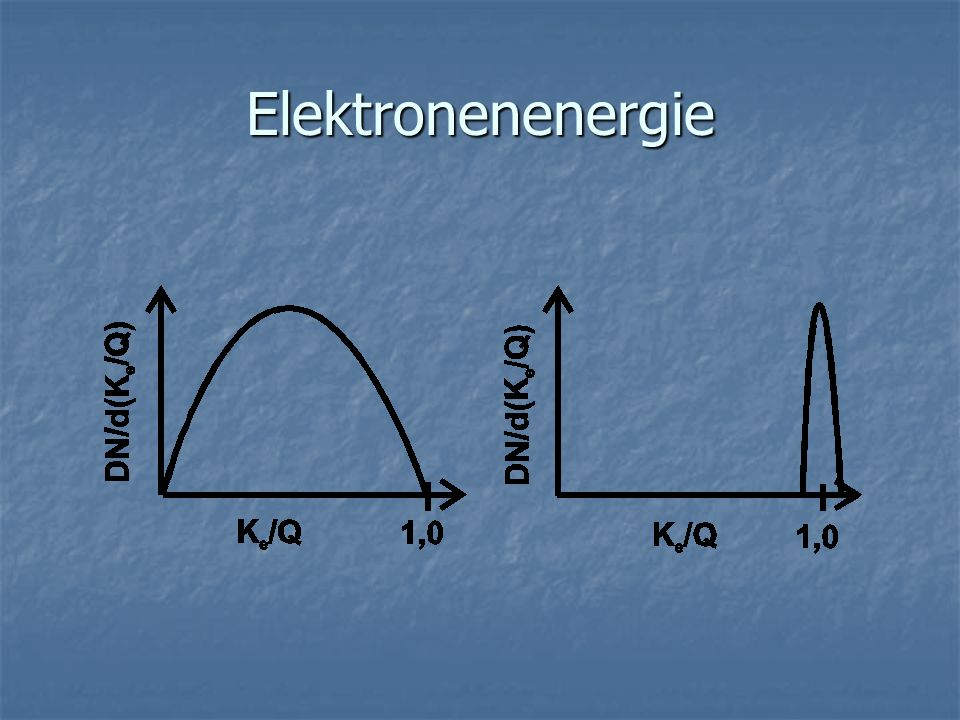 Elektronenenergie