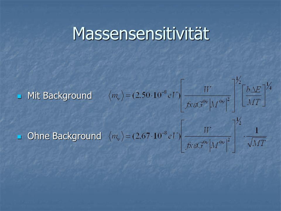 Massensensitivität Mit Background Mit Background Ohne Background Ohne Background