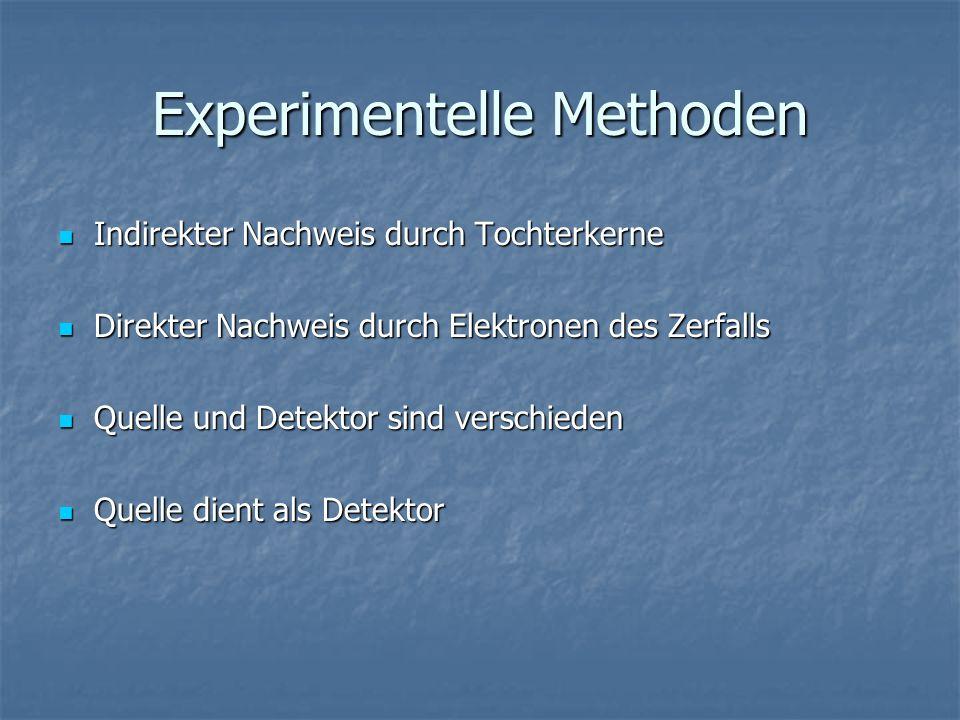 Experimentelle Methoden Indirekter Nachweis durch Tochterkerne Indirekter Nachweis durch Tochterkerne Direkter Nachweis durch Elektronen des Zerfalls Direkter Nachweis durch Elektronen des Zerfalls Quelle und Detektor sind verschieden Quelle und Detektor sind verschieden Quelle dient als Detektor Quelle dient als Detektor