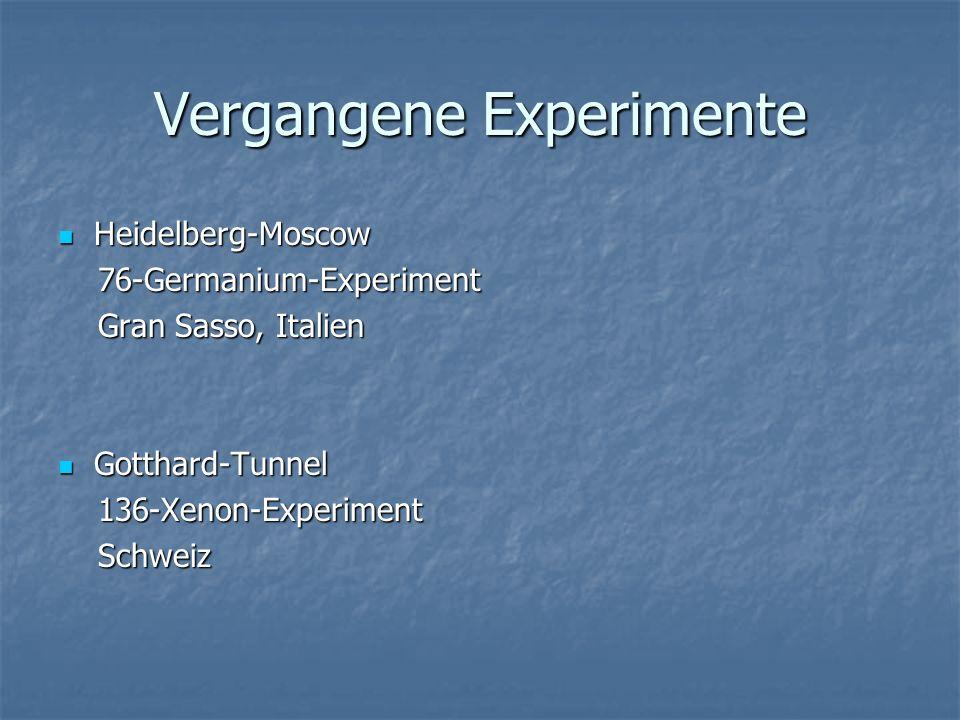 Vergangene Experimente Heidelberg-Moscow Heidelberg-Moscow 76-Germanium-Experiment 76-Germanium-Experiment Gran Sasso, Italien Gran Sasso, Italien Gotthard-Tunnel Gotthard-Tunnel 136-Xenon-Experiment 136-Xenon-Experiment Schweiz Schweiz