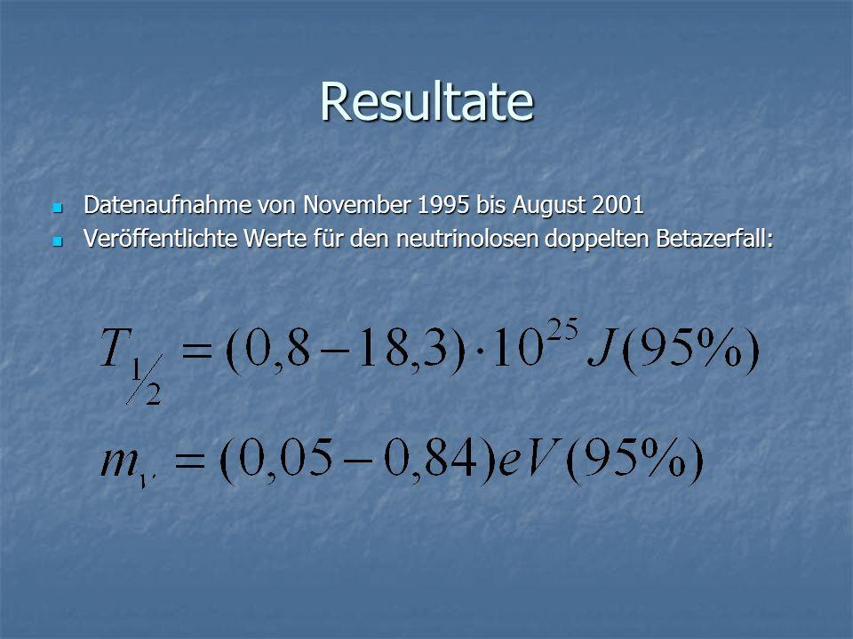 Resultate Datenaufnahme von November 1995 bis August 2001 Datenaufnahme von November 1995 bis August 2001 Veröffentlichte Werte für den neutrinolosen doppelten Betazerfall: Veröffentlichte Werte für den neutrinolosen doppelten Betazerfall: