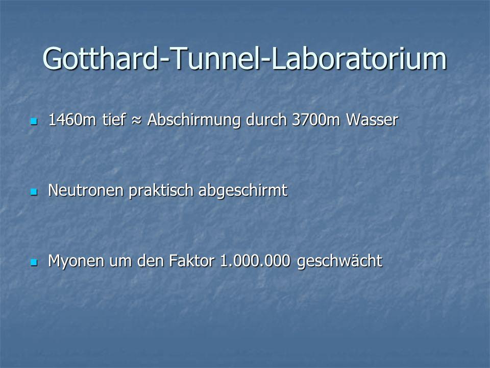 Gotthard-Tunnel-Laboratorium 1460m tief Abschirmung durch 3700m Wasser 1460m tief Abschirmung durch 3700m Wasser Neutronen praktisch abgeschirmt Neutronen praktisch abgeschirmt Myonen um den Faktor 1.000.000 geschwächt Myonen um den Faktor 1.000.000 geschwächt