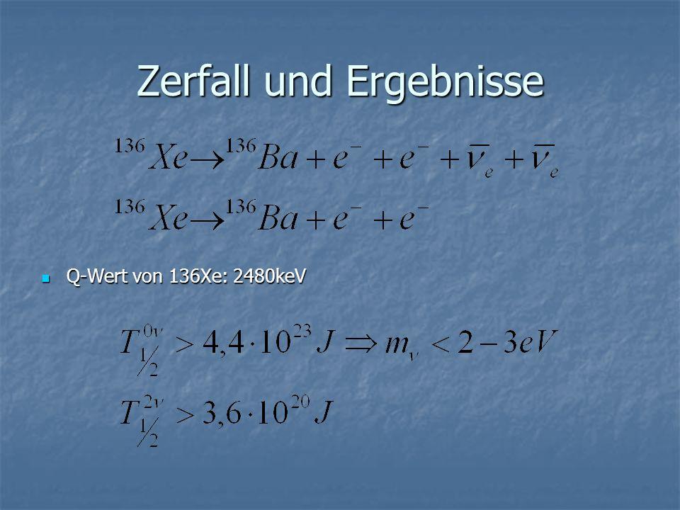 Zerfall und Ergebnisse Q-Wert von 136Xe: 2480keV Q-Wert von 136Xe: 2480keV