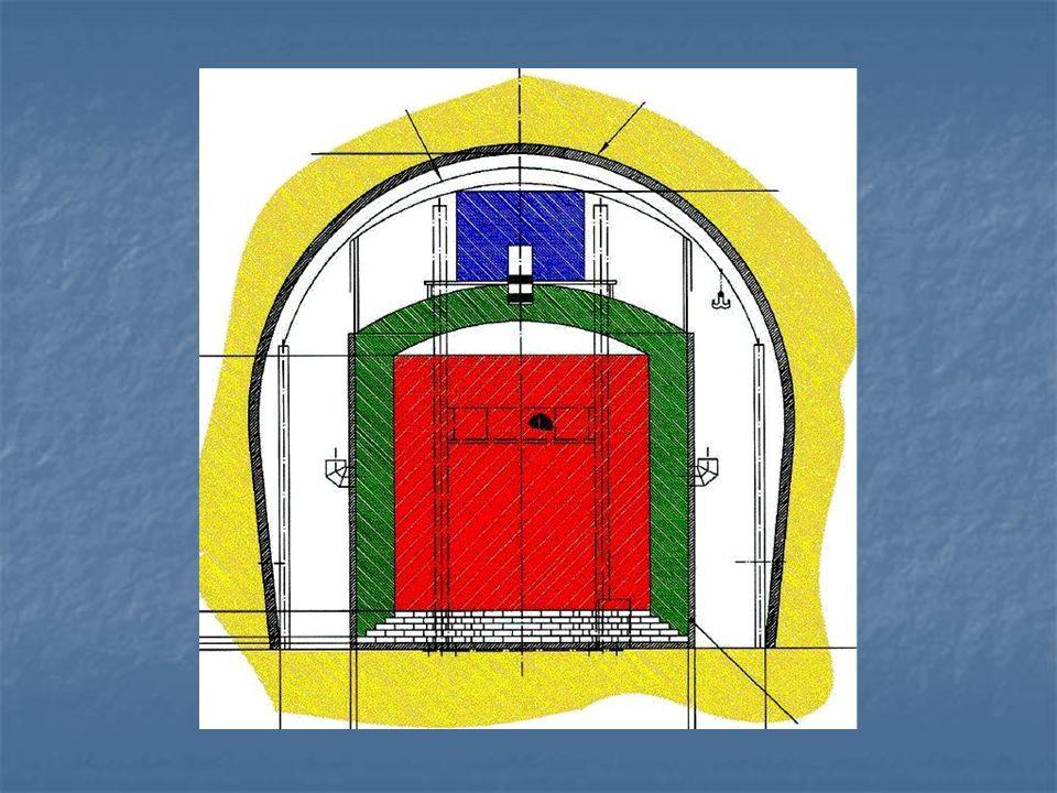 EXO Weiterentwicklung des Gotthard-Tunnel-Experiments Weiterentwicklung des Gotthard-Tunnel-Experiments TPC zur Aufzeichnung des Zerfalls TPC zur Aufzeichnung des Zerfalls Korrelierte Laserspektroskopie des Tochternuklids 136- Ba Korrelierte Laserspektroskopie des Tochternuklids 136- Ba Nur der Zweineutrinozerfall bleibt als Background erhalten Nur der Zweineutrinozerfall bleibt als Background erhalten
