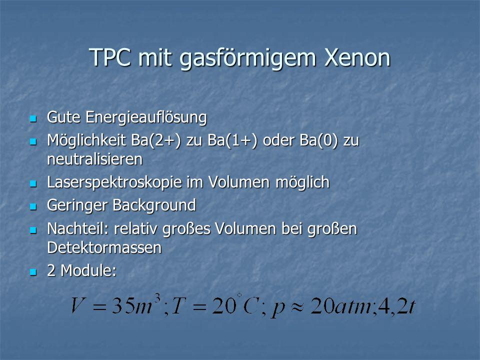 TPC mit gasförmigem Xenon Gute Energieauflösung Gute Energieauflösung Möglichkeit Ba(2+) zu Ba(1+) oder Ba(0) zu neutralisieren Möglichkeit Ba(2+) zu Ba(1+) oder Ba(0) zu neutralisieren Laserspektroskopie im Volumen möglich Laserspektroskopie im Volumen möglich Geringer Background Geringer Background Nachteil: relativ großes Volumen bei großen Detektormassen Nachteil: relativ großes Volumen bei großen Detektormassen 2 Module: 2 Module: