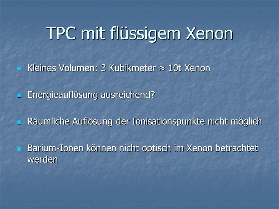 TPC mit flüssigem Xenon Kleines Volumen: 3 Kubikmeter 10t Xenon Kleines Volumen: 3 Kubikmeter 10t Xenon Energieauflösung ausreichend.
