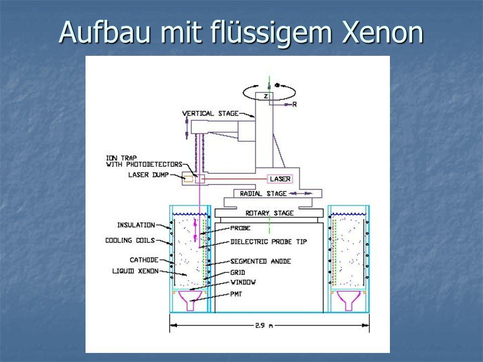 Aufbau mit flüssigem Xenon