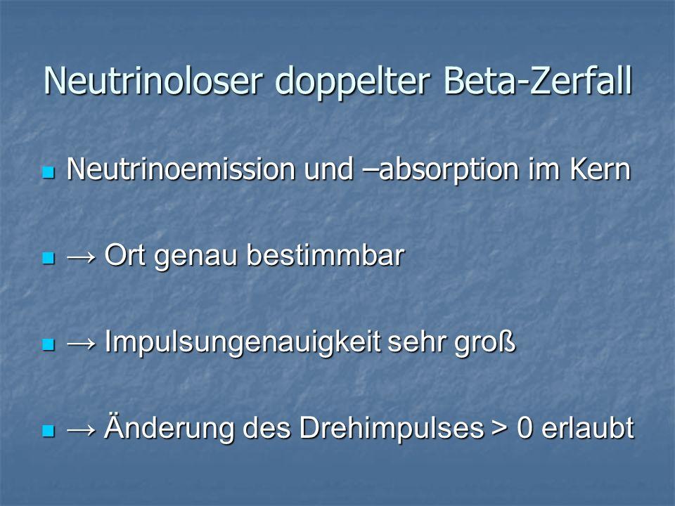 Neutrinoloser doppelter Beta-Zerfall Neutrinoemission und –absorption im Kern Neutrinoemission und –absorption im Kern Ort genau bestimmbar Ort genau bestimmbar Impulsungenauigkeit sehr groß Impulsungenauigkeit sehr groß Änderung des Drehimpulses > 0 erlaubt Änderung des Drehimpulses > 0 erlaubt