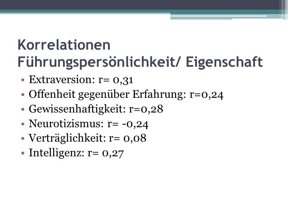 Korrelationen Führungspersönlichkeit/ Eigenschaft Extraversion: r= 0,31 Offenheit gegenüber Erfahrung: r=0,24 Gewissenhaftigkeit: r=0,28 Neurotizismus: r= -0,24 Verträglichkeit: r= 0,08 Intelligenz: r= 0,27
