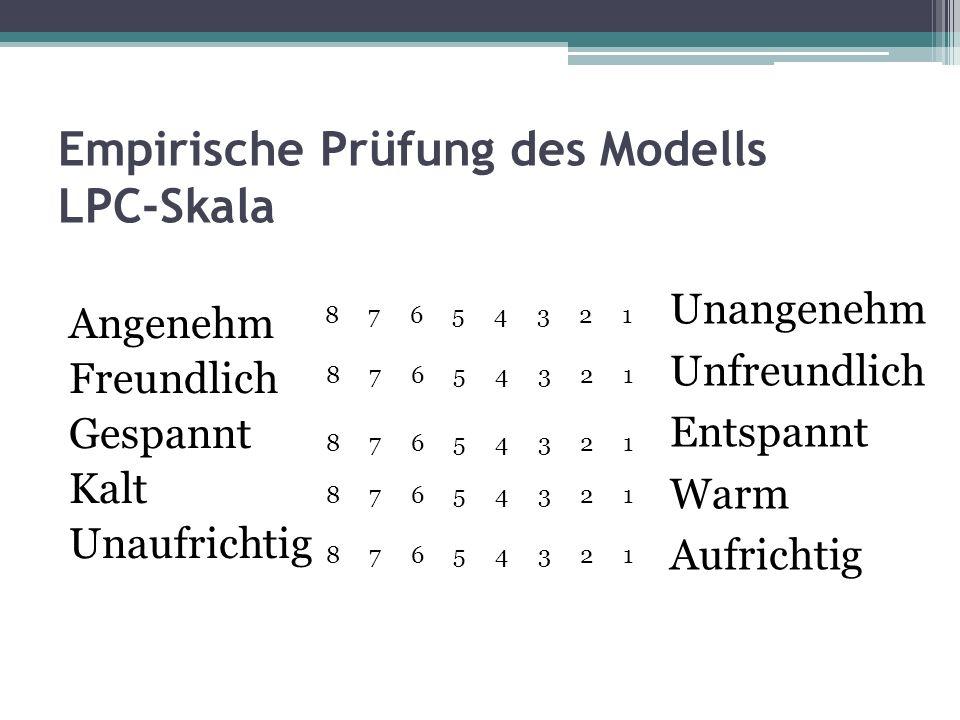 Empirische Prüfung des Modells LPC-Skala Angenehm Freundlich Gespannt Kalt Unaufrichtig Unangenehm Unfreundlich Entspannt Warm Aufrichtig 8 7 6 5 4 3 2 1