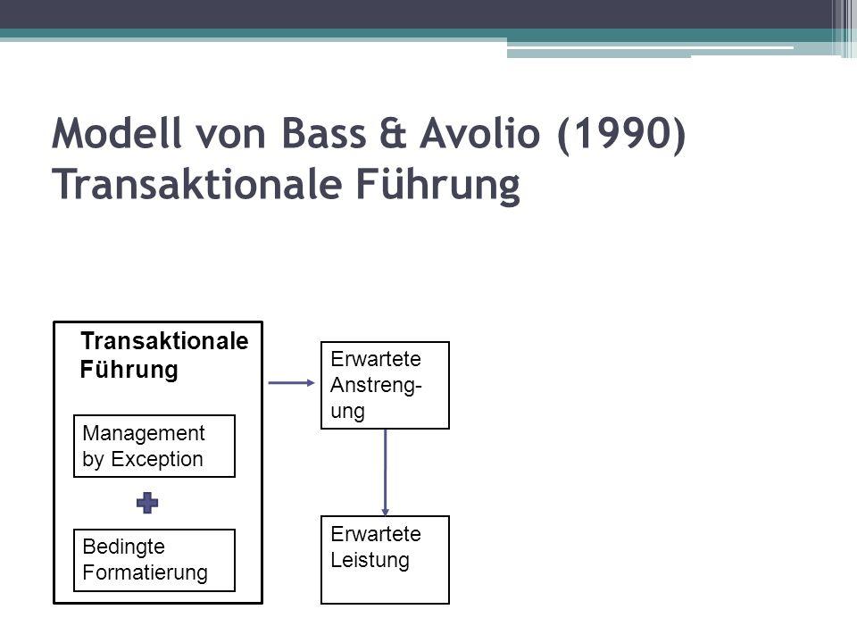 Modell von Bass & Avolio (1990) Transaktionale Führung Transaktionale Führung Management by Exception Bedingte Formatierung Erwartete Anstreng- ung Erwartete Leistung
