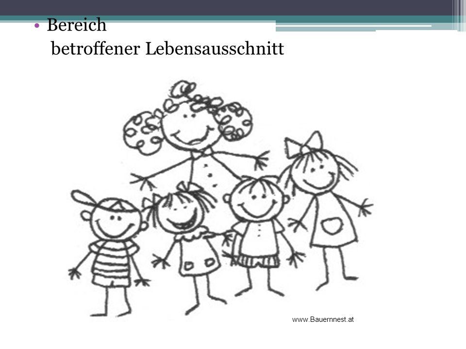Bereich betroffener Lebensausschnitt www.Bauernnest.at