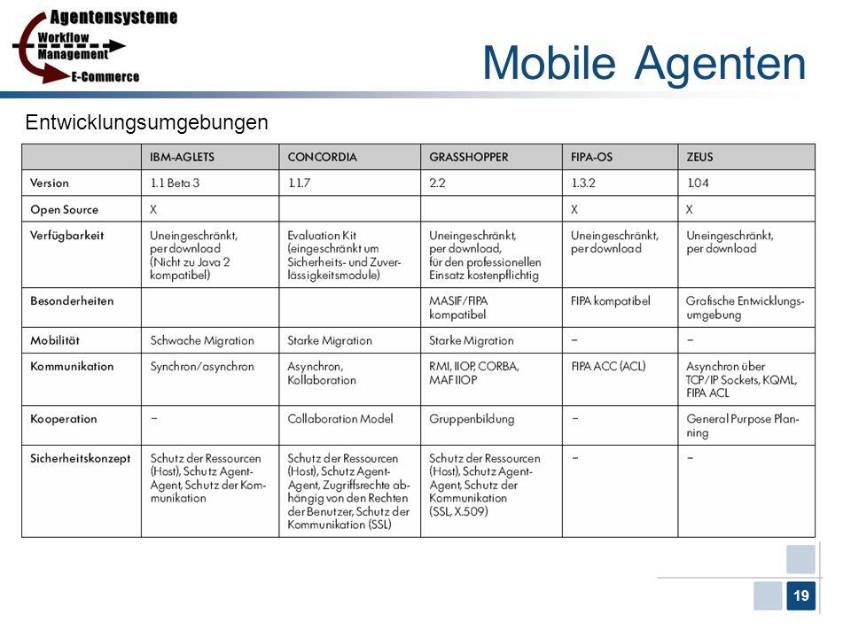 19 Mobile Agenten Entwicklungsumgebungen