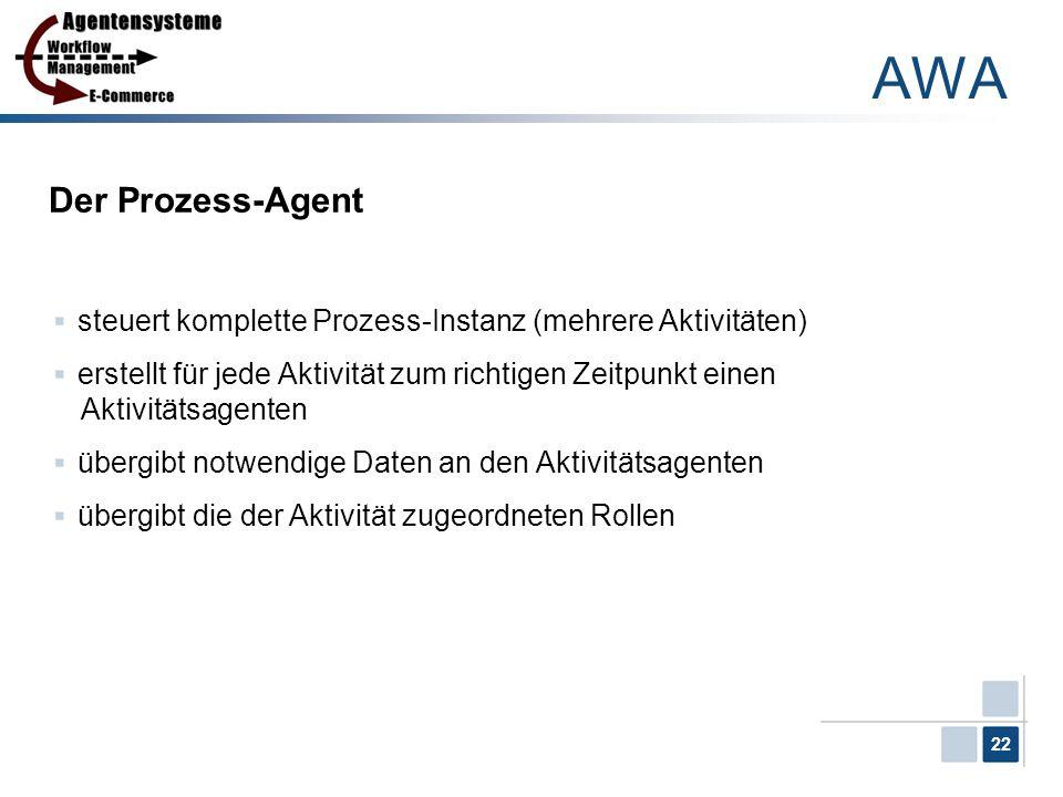 22 AWA Der Prozess-Agent steuert komplette Prozess-Instanz (mehrere Aktivitäten) erstellt für jede Aktivität zum richtigen Zeitpunkt einen Aktivitätsa