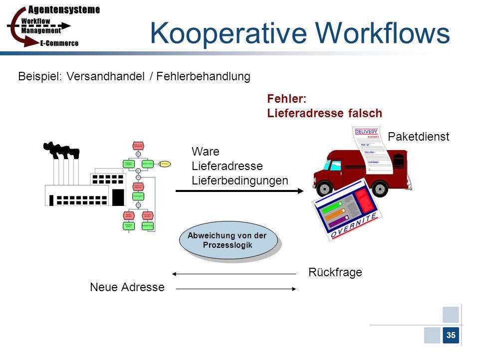 35 Kooperative Workflows Beispiel: Versandhandel / Fehlerbehandlung Paketdienst Ware Lieferadresse Lieferbedingungen Fehler: Lieferadresse falsch Abwe