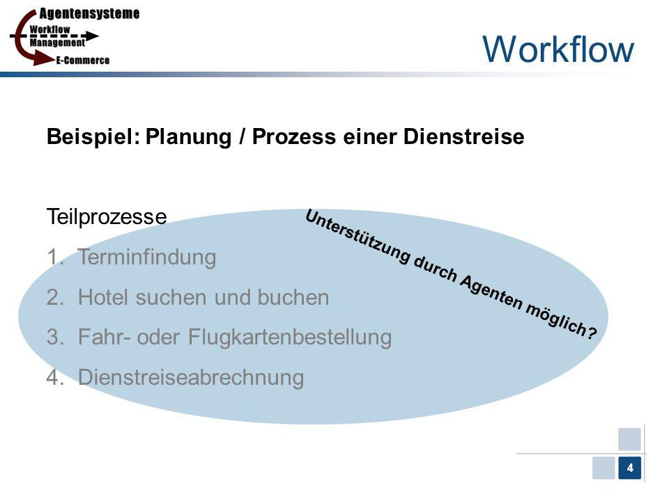 4 Workflow Beispiel: Planung / Prozess einer Dienstreise Teilprozesse 1. Terminfindung 2. Hotel suchen und buchen 3. Fahr- oder Flugkartenbestellung 4