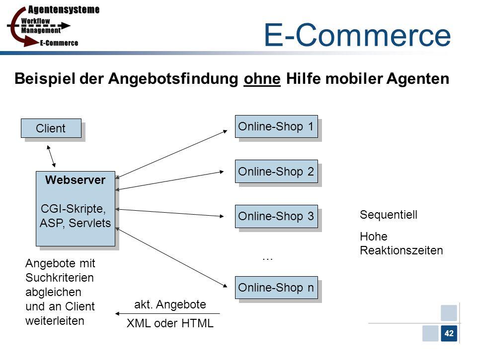 42 E-Commerce Beispiel der Angebotsfindung ohne Hilfe mobiler Agenten Online-Shop 1 Online-Shop 2 Online-Shop 3 Online-Shop n Client Webserver CGI-Skr