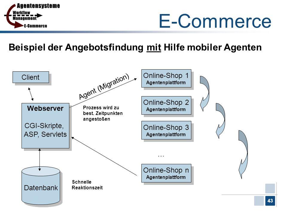 43 E-Commerce Beispiel der Angebotsfindung mit Hilfe mobiler Agenten Online-Shop 1 Agentenplattform Online-Shop 1 Agentenplattform Client Webserver CG
