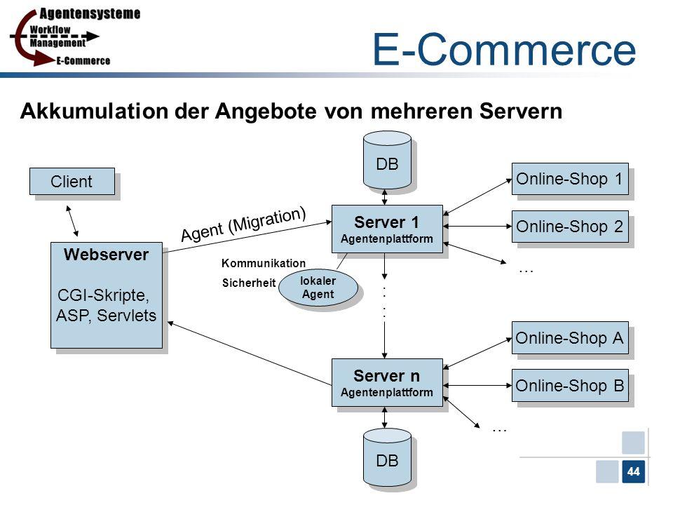 44 E-Commerce Akkumulation der Angebote von mehreren Servern Client Webserver CGI-Skripte, ASP, Servlets Webserver CGI-Skripte, ASP, Servlets DB Onlin