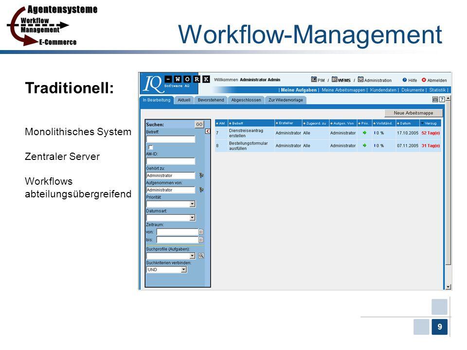 10 Workflow-Management Vorteile: Visualisierung von Prozessen und deren Abhängigkeiten Automatisierung von Prozessen Automatisierte Koordination und Kooperation zwischen Geschäftseinheiten Prozessmodellierung durch grafische Werkzeuge Simulations- und Analysetools Berichtsystem Archivierung Probleme: verteilte Organisationen