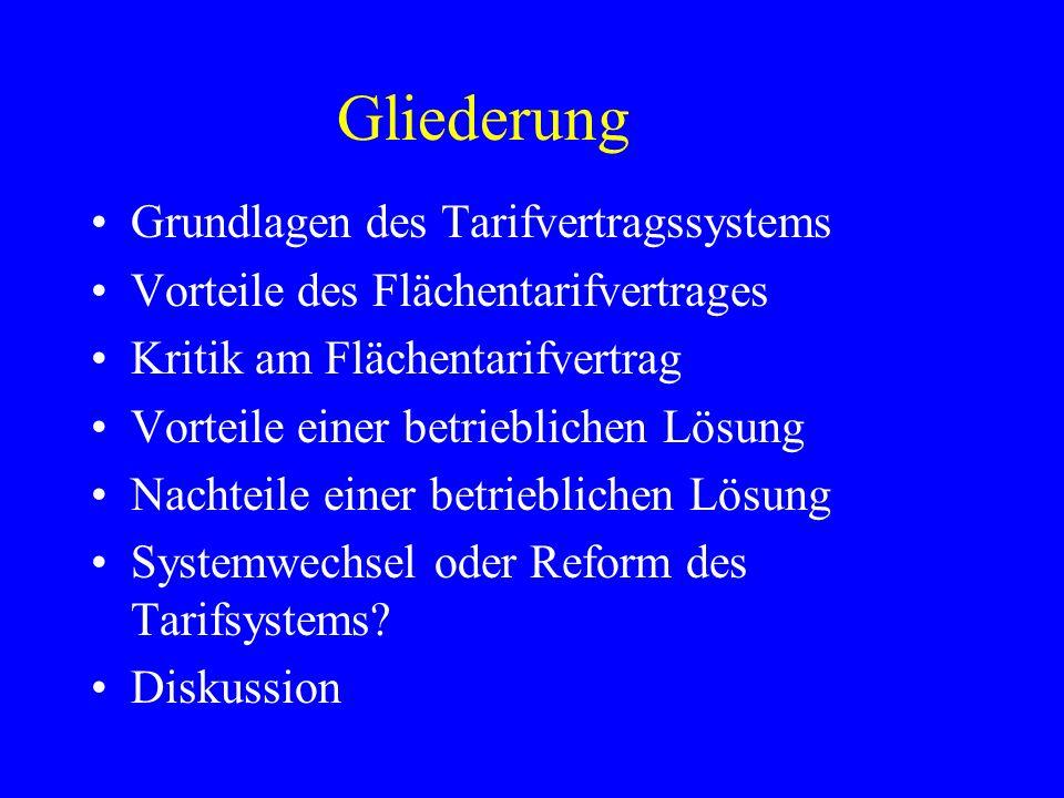 Grundlagen des Tarifvertragssystems Seit Beginn des 20.