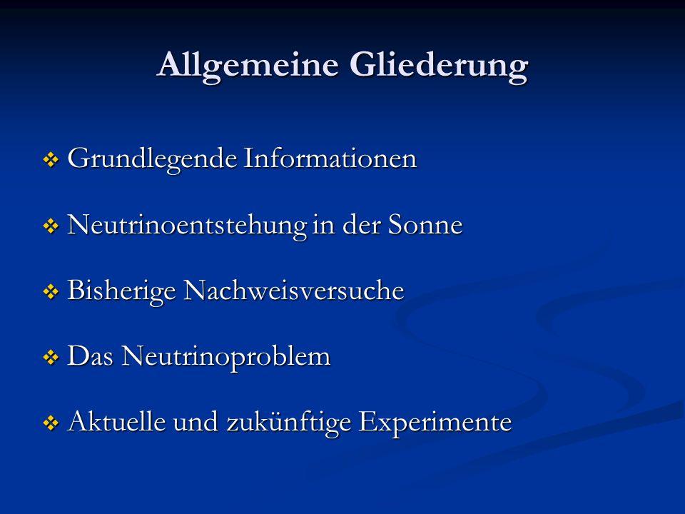 Grundlegende Informationen Nachweis durch Reines und Cowan Nobelpreis 1996 für Reines Nobelpreis 1996 für Reines