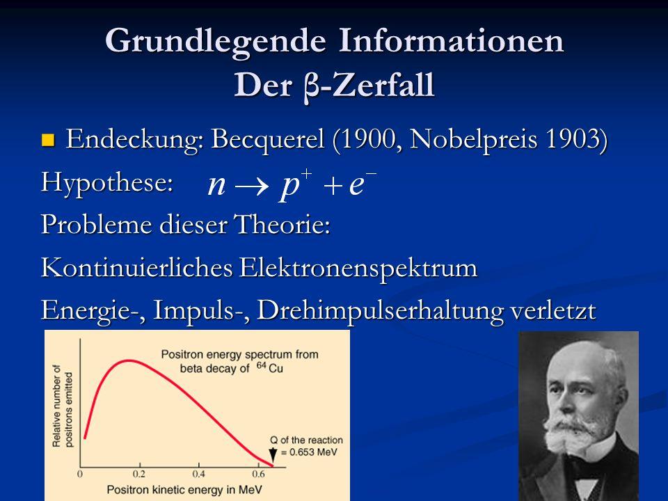 Bisherige Nachweisversuche Das Homestake-Experiment Schwellenenergie: Schwellenenergie: 7 Be, 8 B, pep, hep – Neutrinos werden detektiert 7 Be, 8 B, pep, hep – Neutrinos werden detektiert