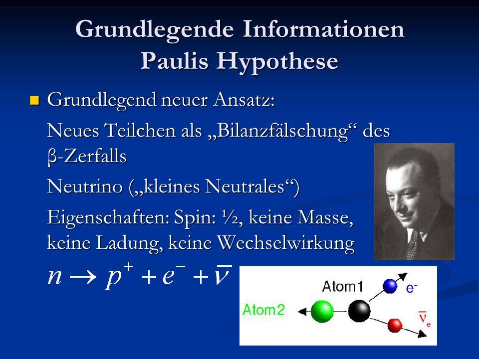 Neutrinoentstehung in der Sonne Das Neutrinospektrum NameReaktion pp0.2668 0.423±0.03 pep1.4451.445 hep9.62818.778 0.38550.86310.38550.8631 6.735±0.036 14,06 0.7063 1.1982±0.0003 0.99641.7317±0.0005 0.9977 1.7364± 0.0003