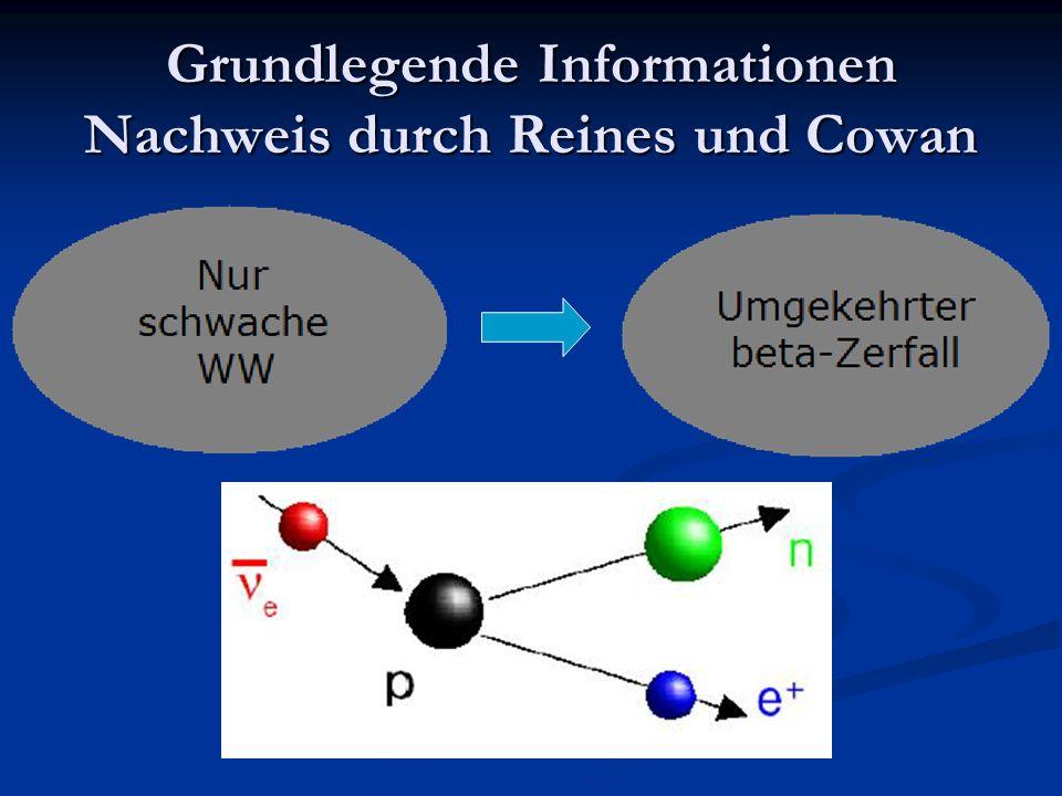 Schon 1969: Theorie der Neutrinooszillation von Vladimir Gribov und Bruno Pontecorvo Schon 1969: Theorie der Neutrinooszillation von Vladimir Gribov und Bruno Pontecorvo