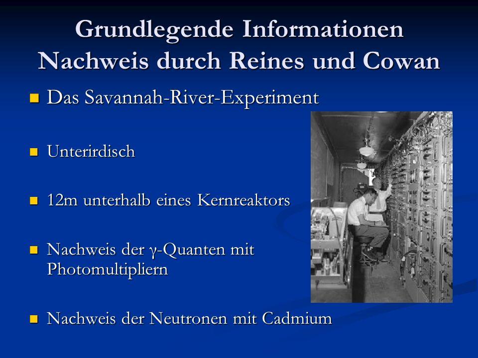 Bisherige Nachweisversuche Gallex und GNO Schwellenenergie für Galliumexperimente: 0,233MeV Schwellenenergie für Galliumexperimente: 0,233MeV Alle solaren Neutrinos können detektiert werden Alle solaren Neutrinos können detektiert werden