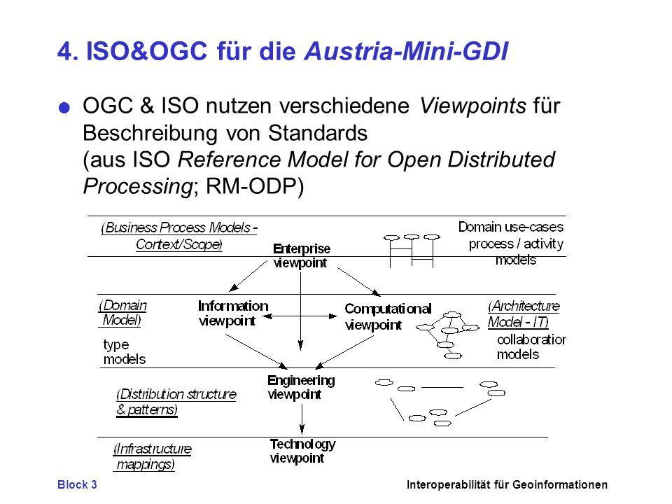 Block 3Interoperabilität für Geoinformationen 4.