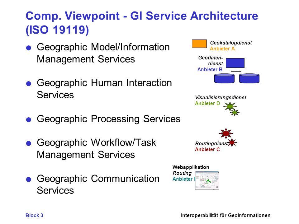 Block 3Interoperabilität für Geoinformationen Comp.