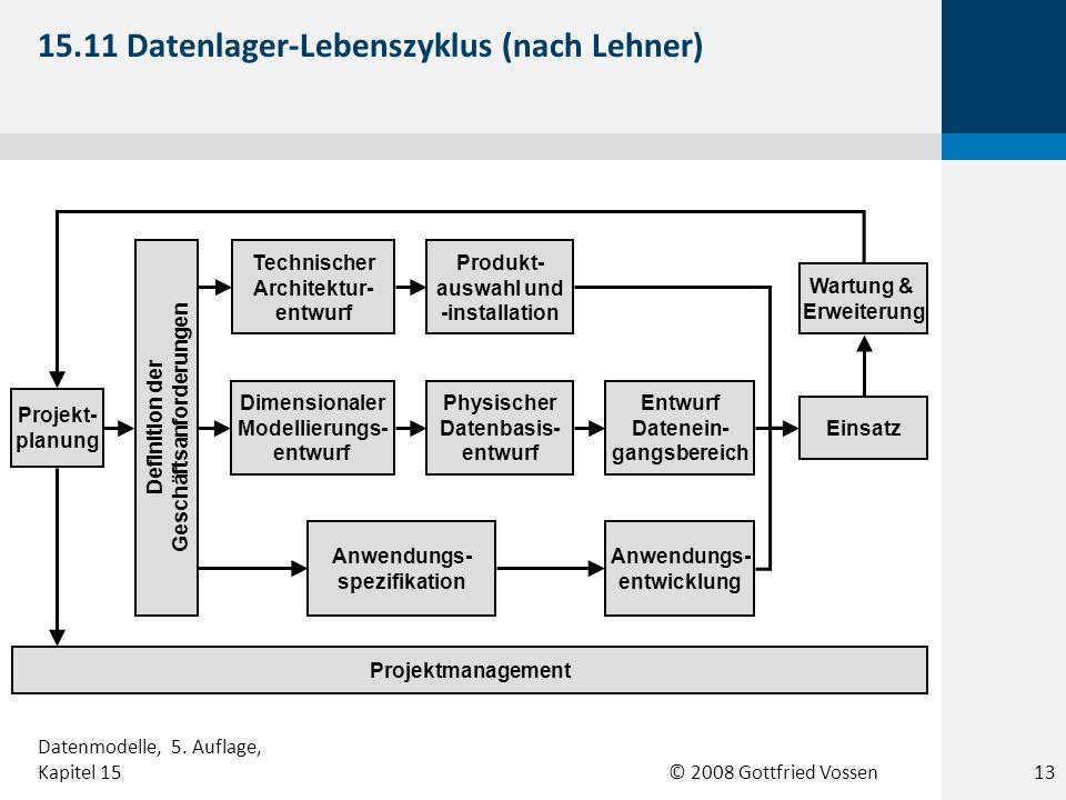 © 2008 Gottfried Vossen Projektmanagement Projekt- planung Technischer Architektur- entwurf Produkt- auswahl und -installation Dimensionaler Modellier