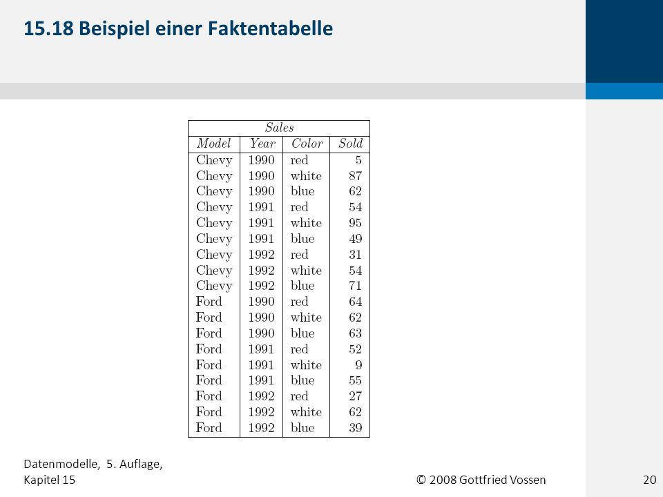 © 2008 Gottfried Vossen 15.18 Beispiel einer Faktentabelle 20 Datenmodelle, 5. Auflage, Kapitel 15