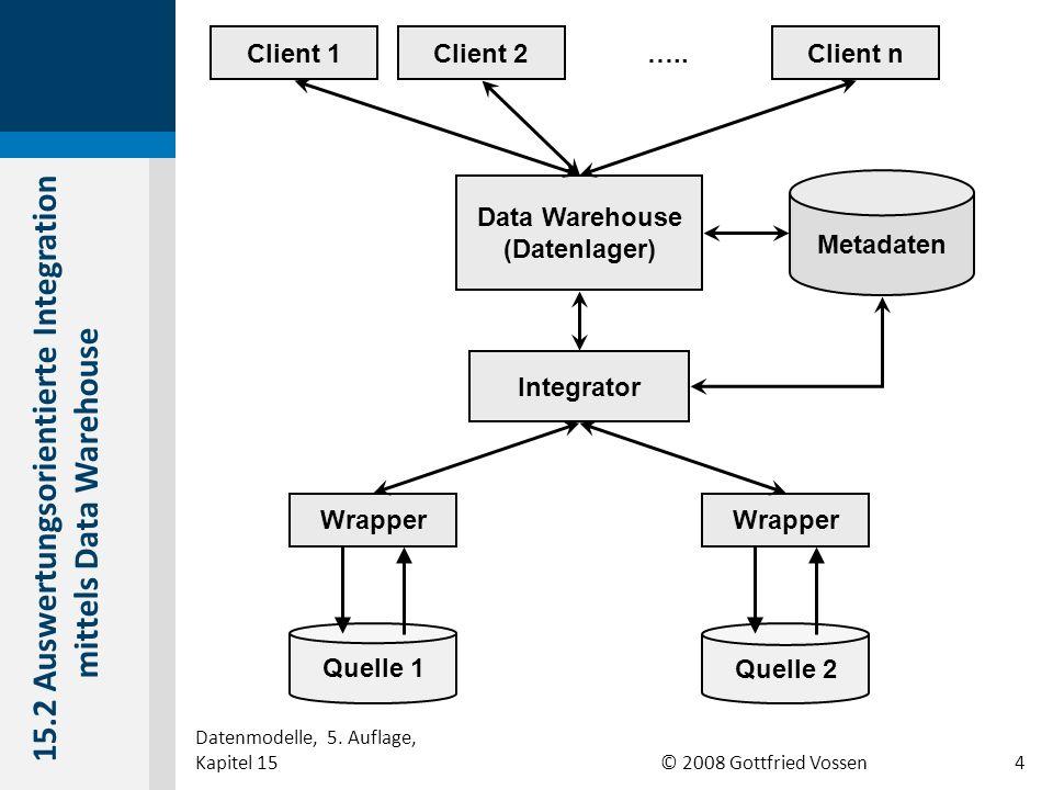 © 2008 Gottfried Vossen Wrapper Quelle 1 Quelle 2 Metadaten Wrapper Client 1Client 2 Integrator Data Warehouse (Datenlager) Client n ….. 15.2 Auswertu