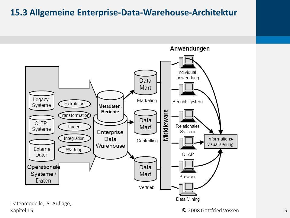 © 2008 Gottfried Vossen Anforderungen Extraktion Schema- transformation Daten- bereinigung Daten- transformation Laden der Daten Quellen- auswahl 15.4 ETL-Prozess in der Übersicht Datenmodelle, 5.