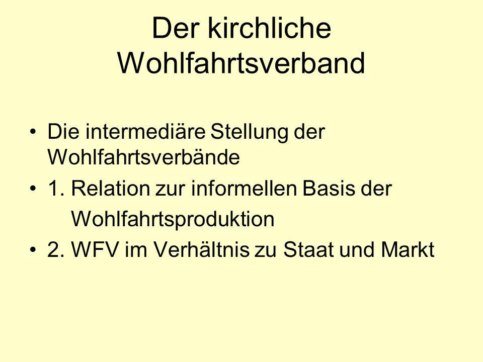 Der kirchliche Wohlfahrtsverband Die intermediäre Stellung der Wohlfahrtsverbände 1. Relation zur informellen Basis der Wohlfahrtsproduktion 2. WFV im