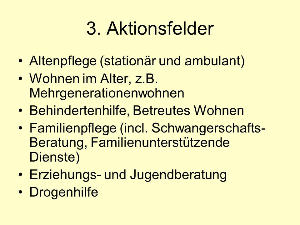 3. Aktionsfelder Altenpflege (stationär und ambulant) Wohnen im Alter, z.B. Mehrgenerationenwohnen Behindertenhilfe, Betreutes Wohnen Familienpflege (