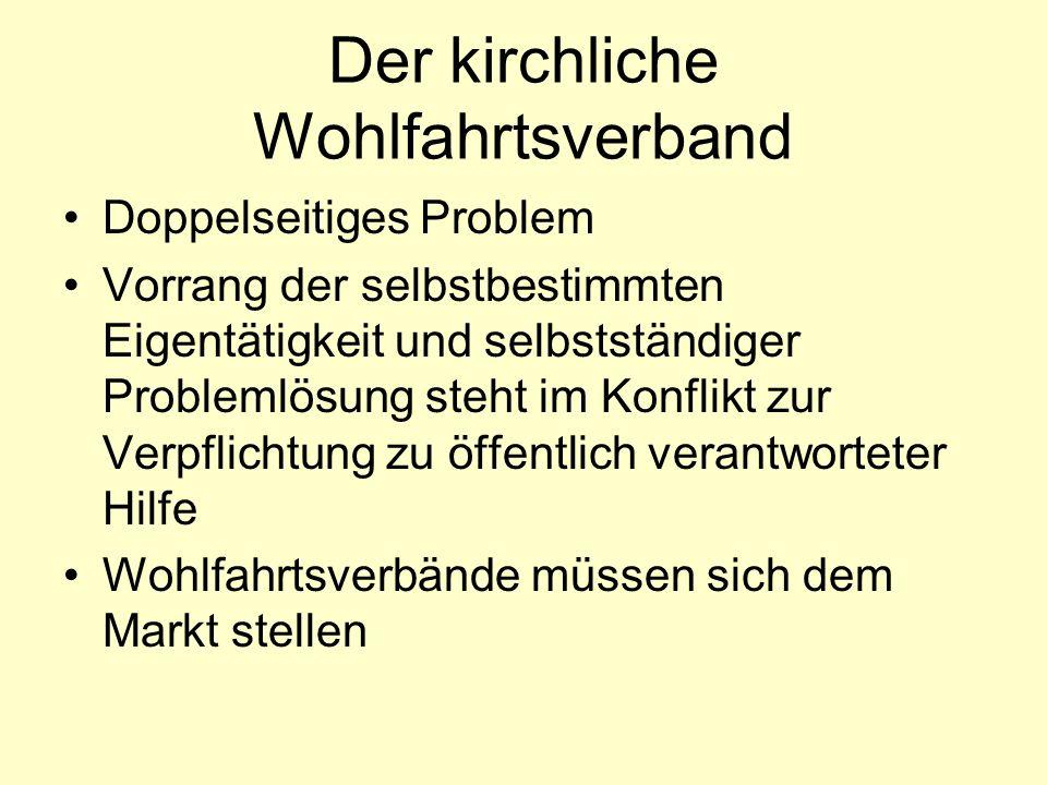 3.Aktionsfelder Altenpflege (stationär und ambulant) Wohnen im Alter, z.B.